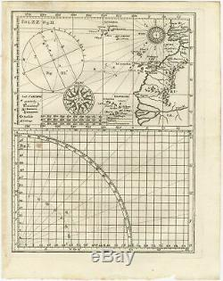 Untitled Map of Part of Europe and Africa Scherer (c. 1703)